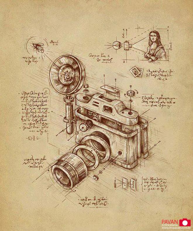 Da Vinci camera