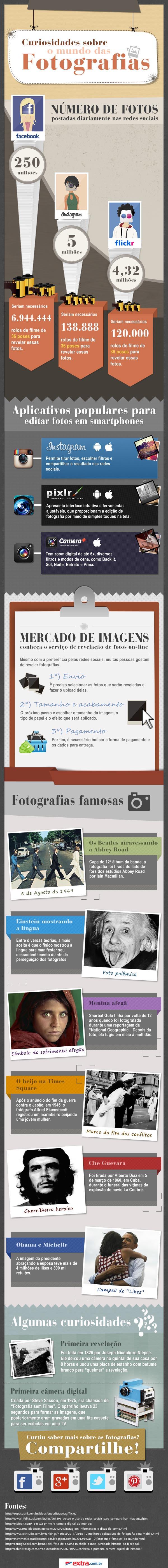 Infográfico Curiosidades Mundo da Fotografia