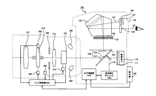 Nikon-senha-protecao-patente