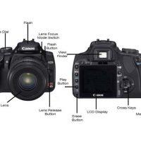 24 partes da câmera que todo fotógrafo deve conhecer