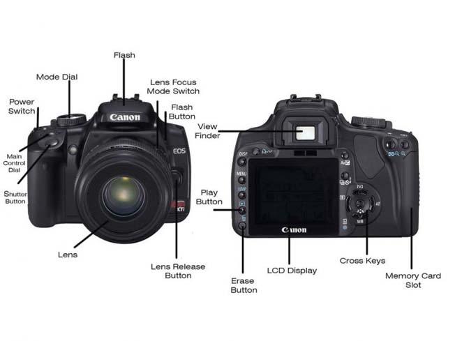24 Partes Camera Fotografo Deve Conhecer